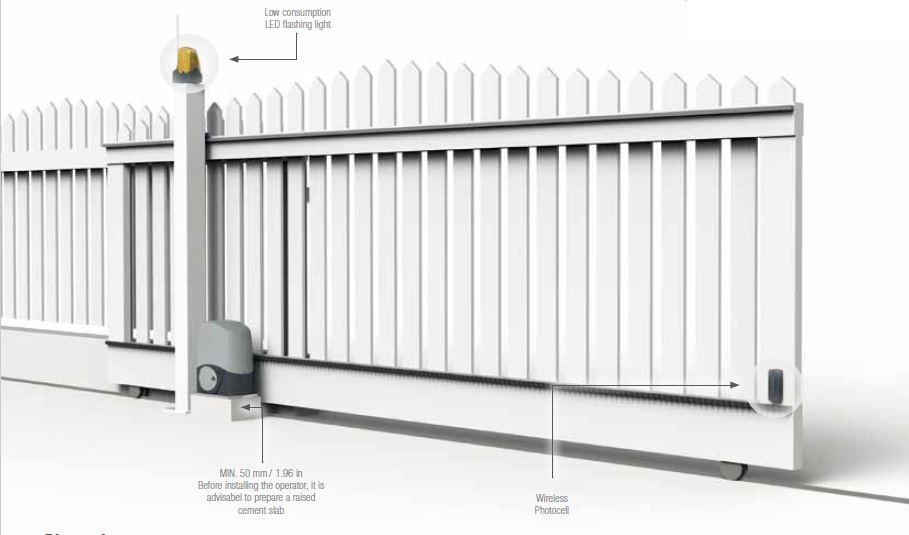 bx 246 - sliding gate