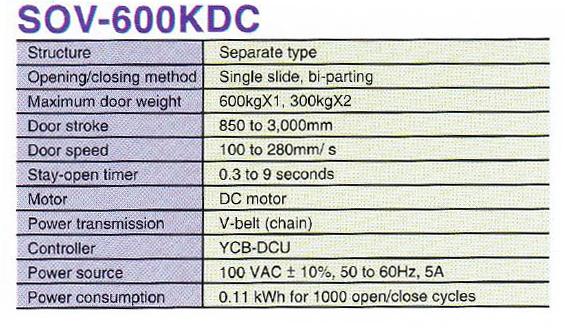 SOV 600KDC